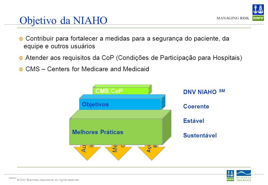 Objetivo da NIAHO Contribuir para fortalecer a medidas para a segurança do paciente, da equipe e outros usuários.