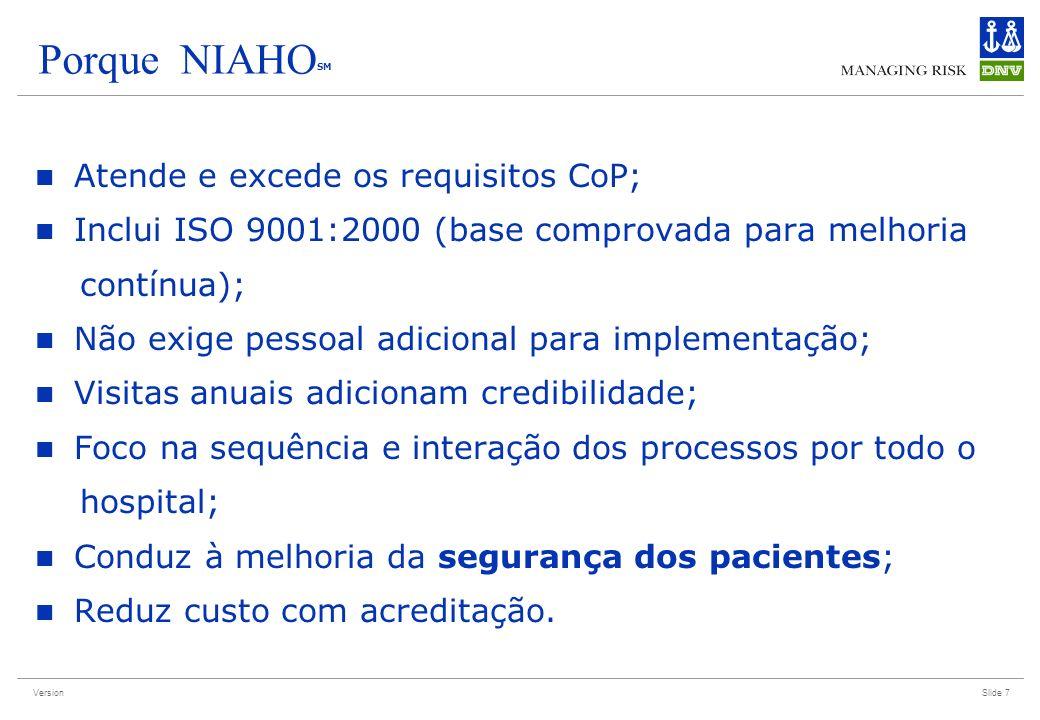 Porque NIAHOSM Atende e excede os requisitos CoP;