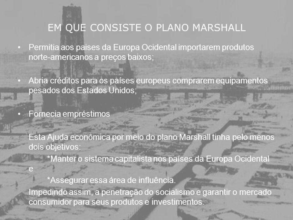 EM QUE CONSISTE O PLANO MARSHALL