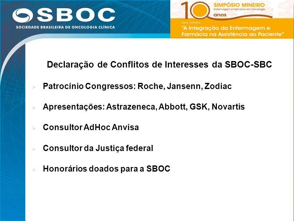 Declaração de Conflitos de Interesses da SBOC-SBC