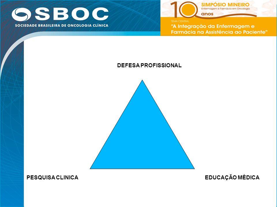 DEFESA PROFISSIONAL PESQUISA CLINICA EDUCAÇÃO MÉDICA 30 30