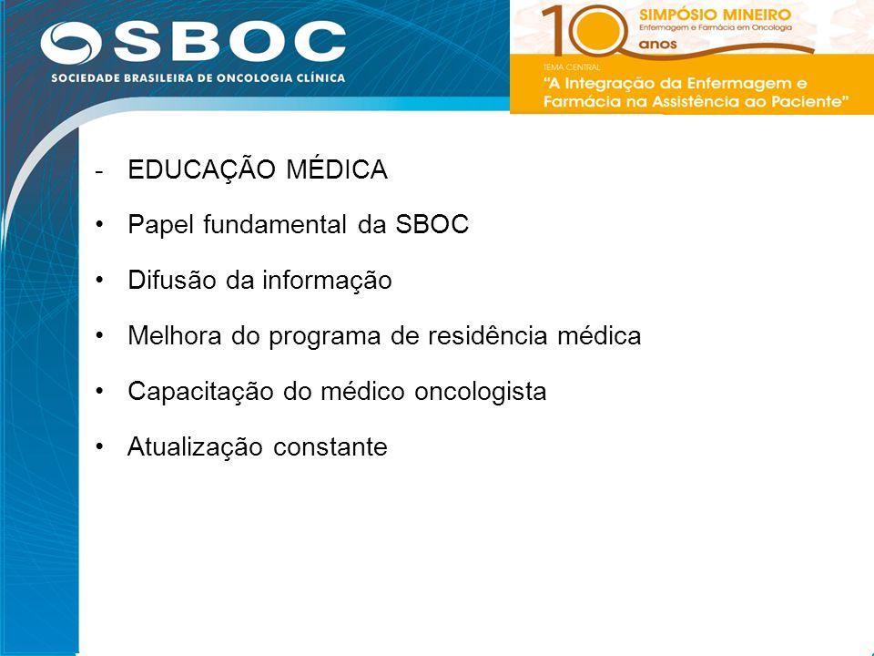 Papel fundamental da SBOC Difusão da informação