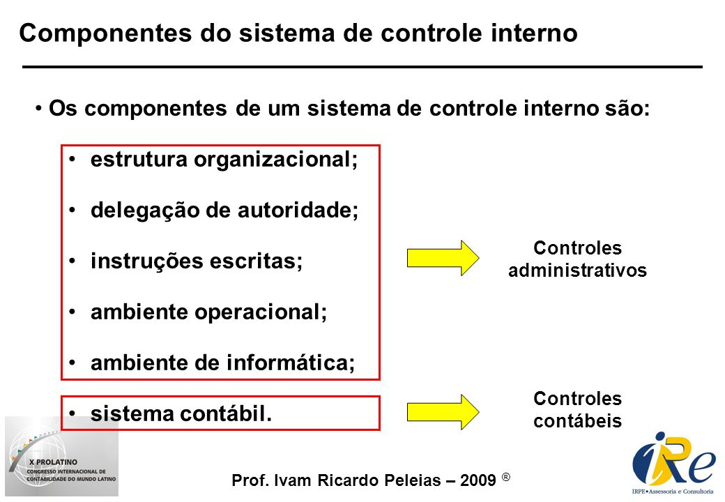 Componentes do sistema de controle interno