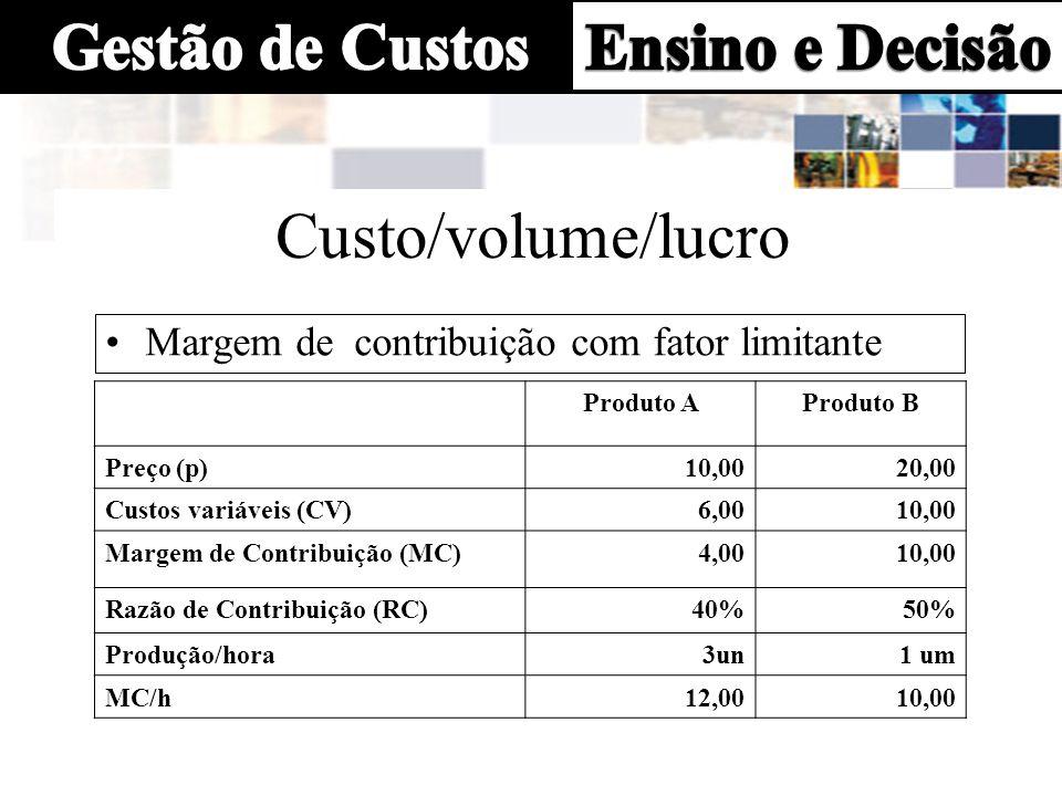 Custo/volume/lucro Margem de contribuição com fator limitante