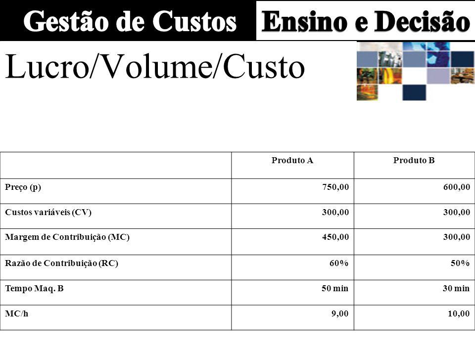 Lucro/Volume/Custo Produto A Produto B Preço (p) 750,00 600,00