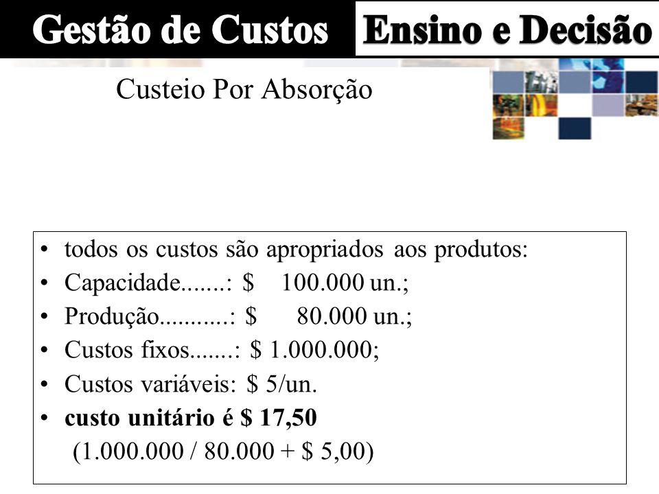 Custeio Por Absorção todos os custos são apropriados aos produtos: