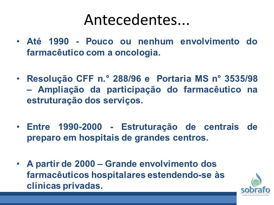 Antecedentes... Até 1990 - Pouco ou nenhum envolvimento do farmacêutico com a oncologia.