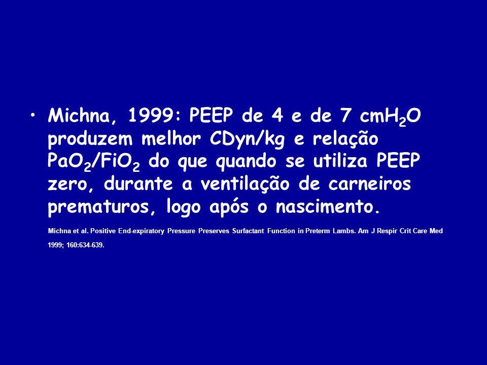 Michna, 1999: PEEP de 4 e de 7 cmH2O produzem melhor CDyn/kg e relação PaO2/FiO2 do que quando se utiliza PEEP zero, durante a ventilação de carneiros prematuros, logo após o nascimento.