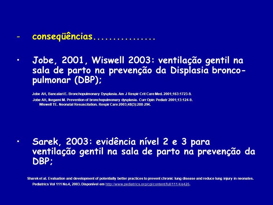 conseqüências................ Jobe, 2001, Wiswell 2003: ventilação gentil na sala de parto na prevenção da Displasia bronco-pulmonar (DBP);