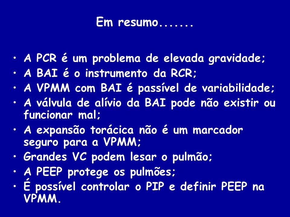 Em resumo....... A PCR é um problema de elevada gravidade;