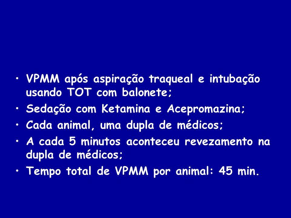 VPMM após aspiração traqueal e intubação usando TOT com balonete;