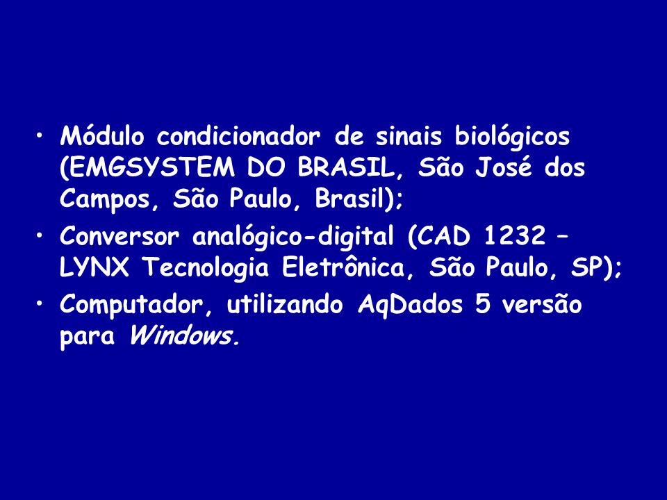 Módulo condicionador de sinais biológicos (EMGSYSTEM DO BRASIL, São José dos Campos, São Paulo, Brasil);