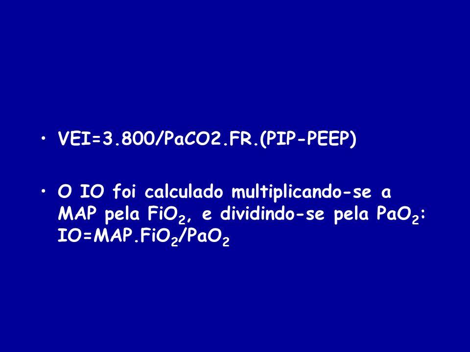 VEI=3.800/PaCO2.FR.(PIP-PEEP)