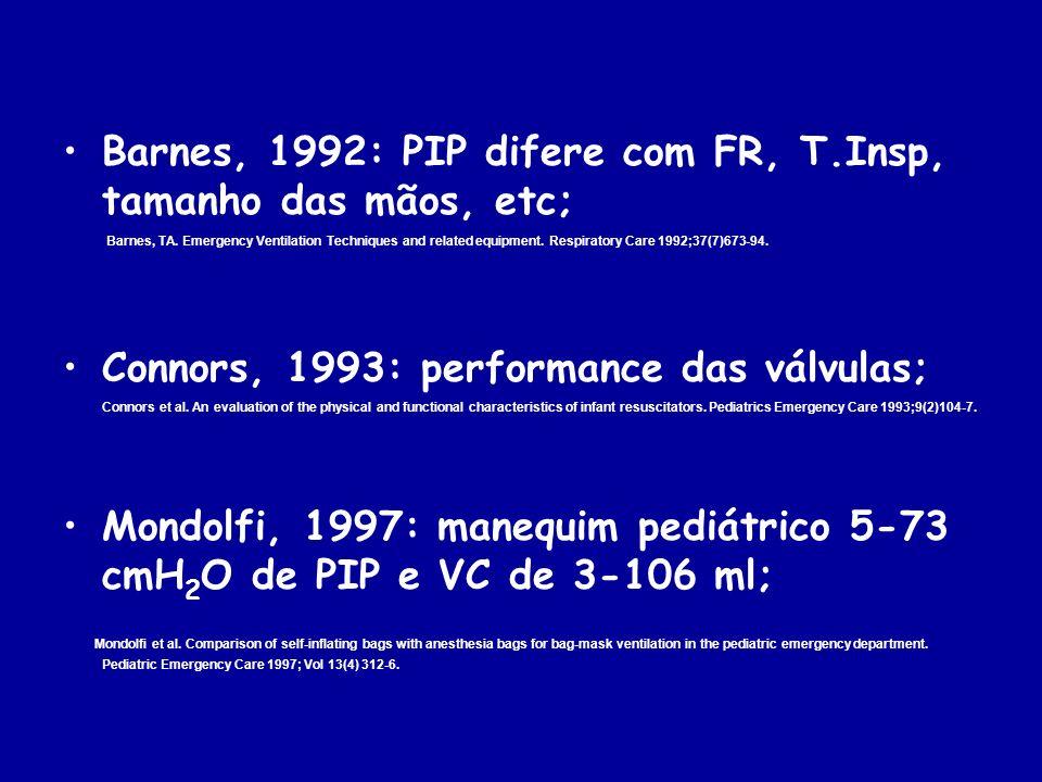 Barnes, 1992: PIP difere com FR, T.Insp, tamanho das mãos, etc;