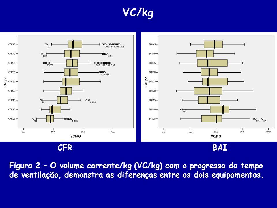 VC/kg CFR. BAI.