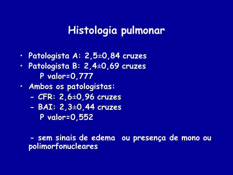 Histologia pulmonar Patologista A: 2,5±0,84 cruzes