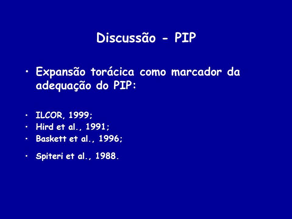 Discussão - PIP Expansão torácica como marcador da adequação do PIP: