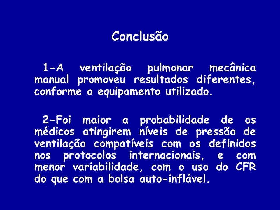 Conclusão 1-A ventilação pulmonar mecânica manual promoveu resultados diferentes, conforme o equipamento utilizado.