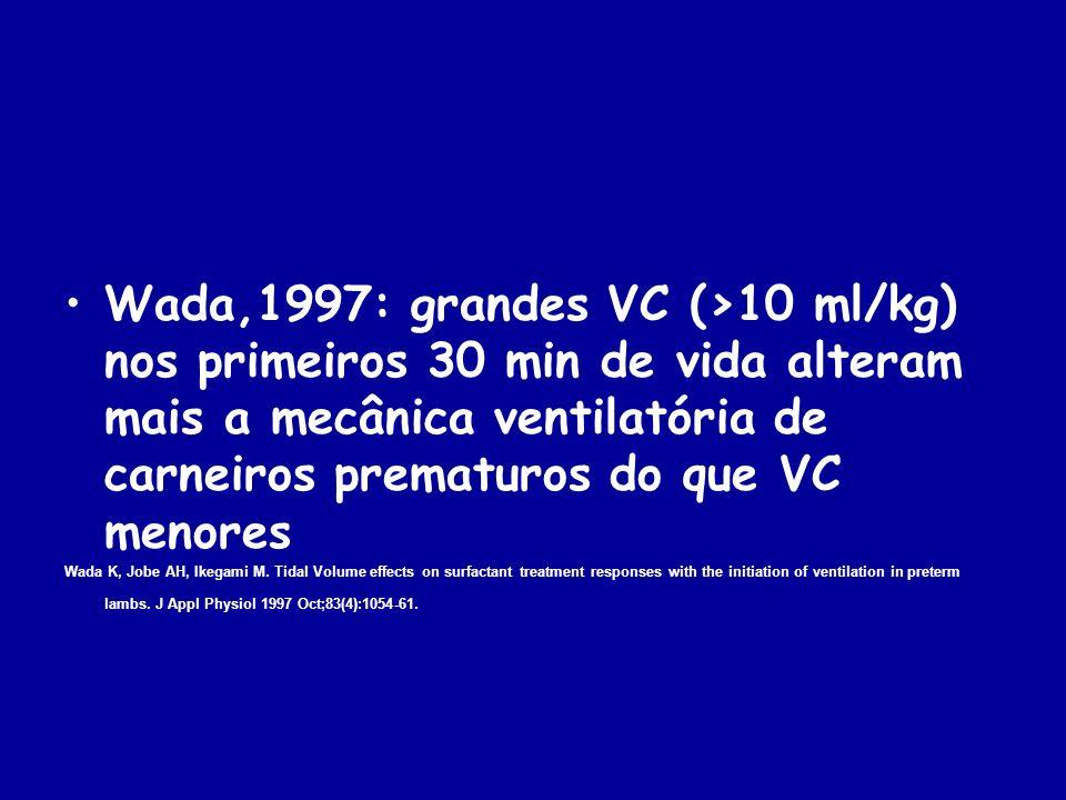 Wada,1997: grandes VC (>10 ml/kg) nos primeiros 30 min de vida alteram mais a mecânica ventilatória de carneiros prematuros do que VC menores