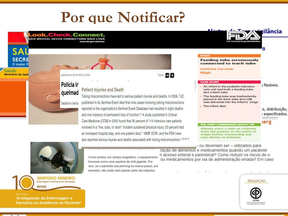 Por que Notificar www.anvisa.gov.br Agência Nacional