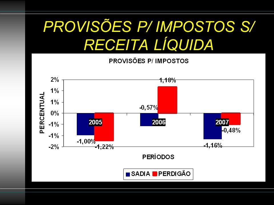 PROVISÕES P/ IMPOSTOS S/ RECEITA LÍQUIDA