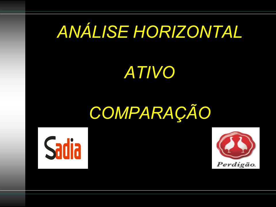 ANÁLISE HORIZONTAL ATIVO COMPARAÇÃO