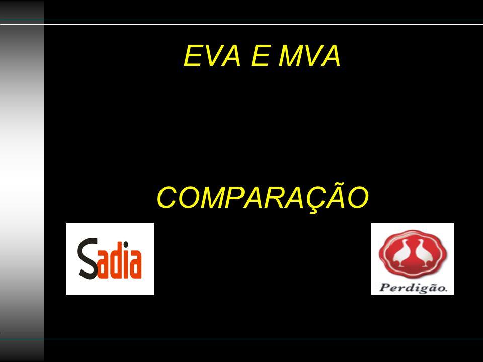 EVA E MVA COMPARAÇÃO