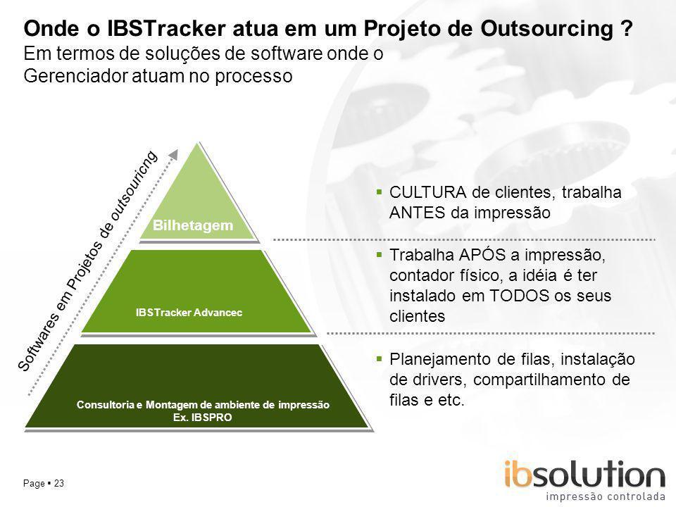 Onde o IBSTracker atua em um Projeto de Outsourcing