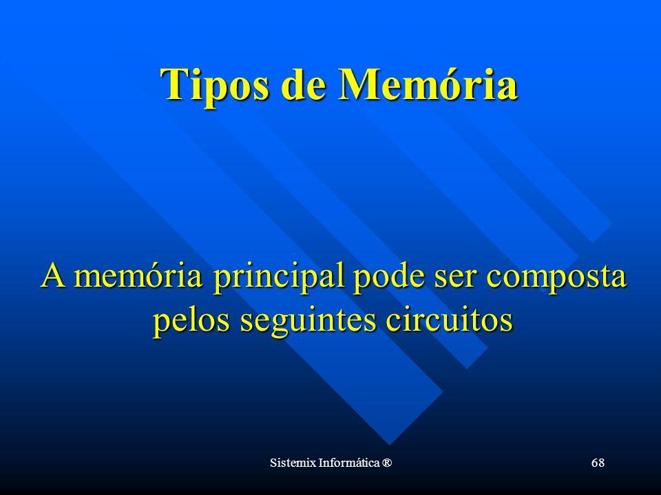 Tipos de Memória A memória principal pode ser composta pelos seguintes circuitos.