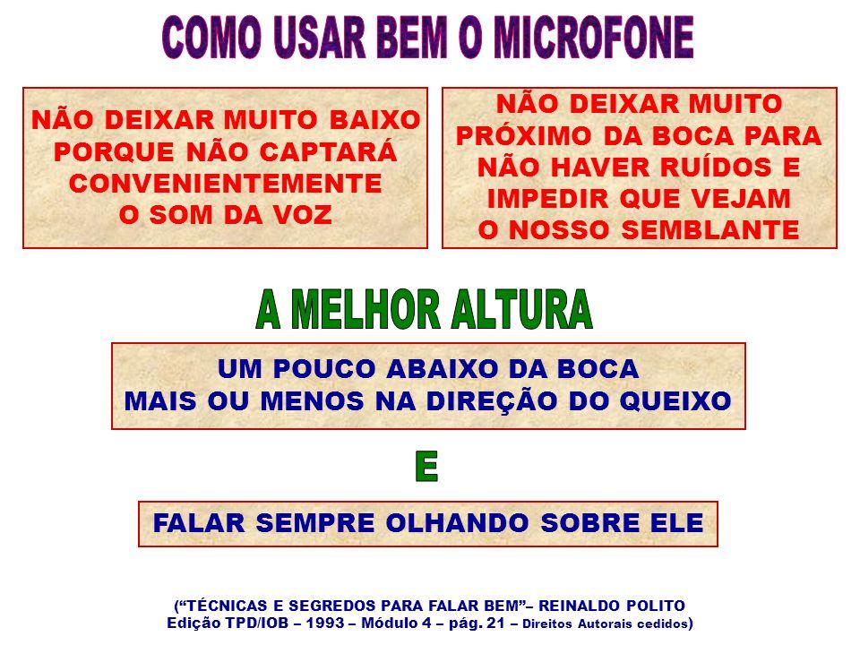 COMO USAR BEM O MICROFONE