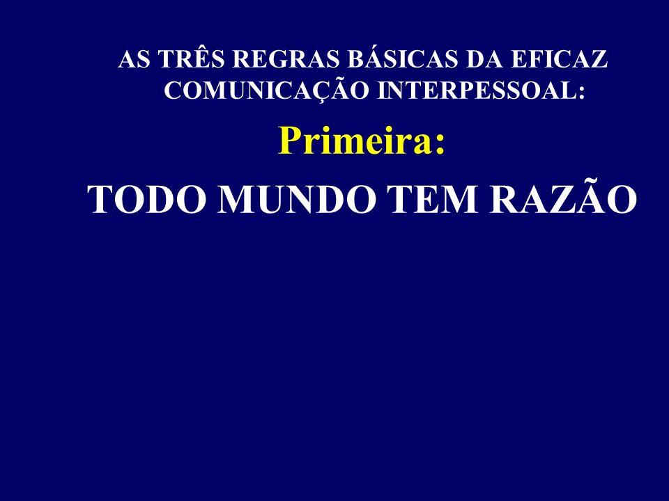 AS TRÊS REGRAS BÁSICAS DA EFICAZ COMUNICAÇÃO INTERPESSOAL: