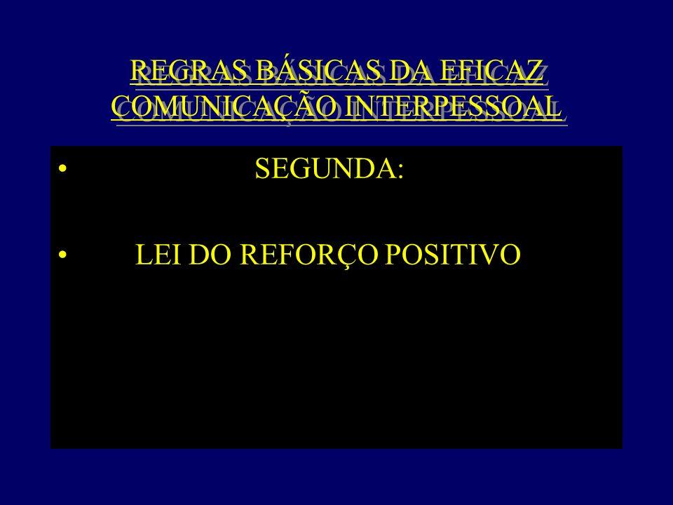 REGRAS BÁSICAS DA EFICAZ COMUNICAÇÃO INTERPESSOAL