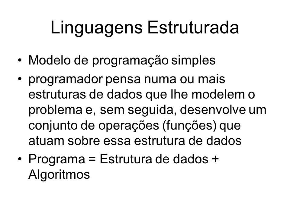 Linguagens Estruturada