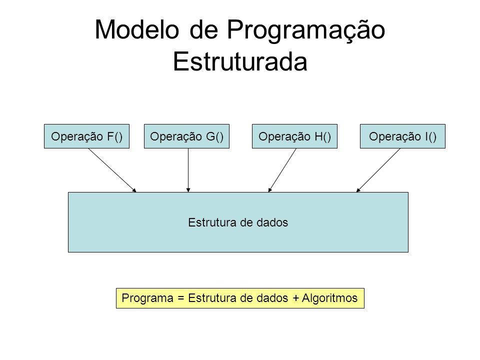 Modelo de Programação Estruturada