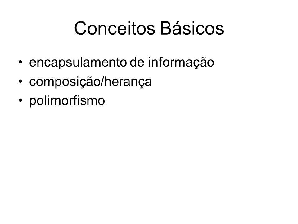 Conceitos Básicos encapsulamento de informação composição/herança