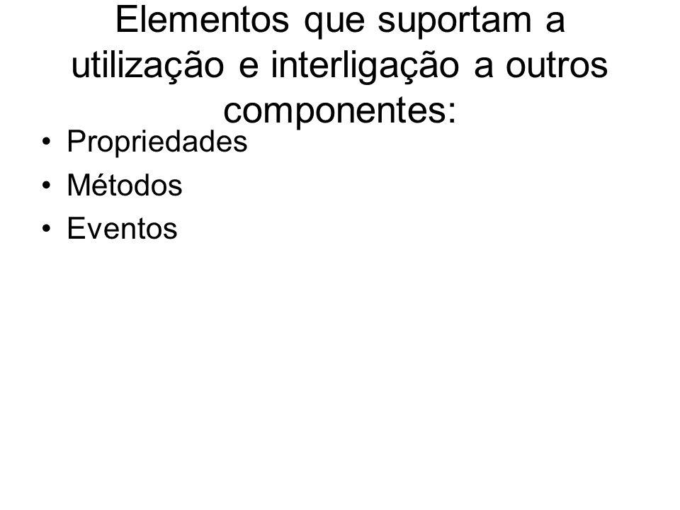 Elementos que suportam a utilização e interligação a outros componentes:
