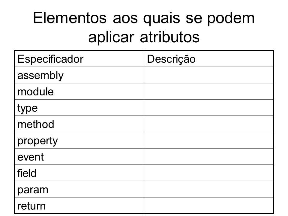 Elementos aos quais se podem aplicar atributos