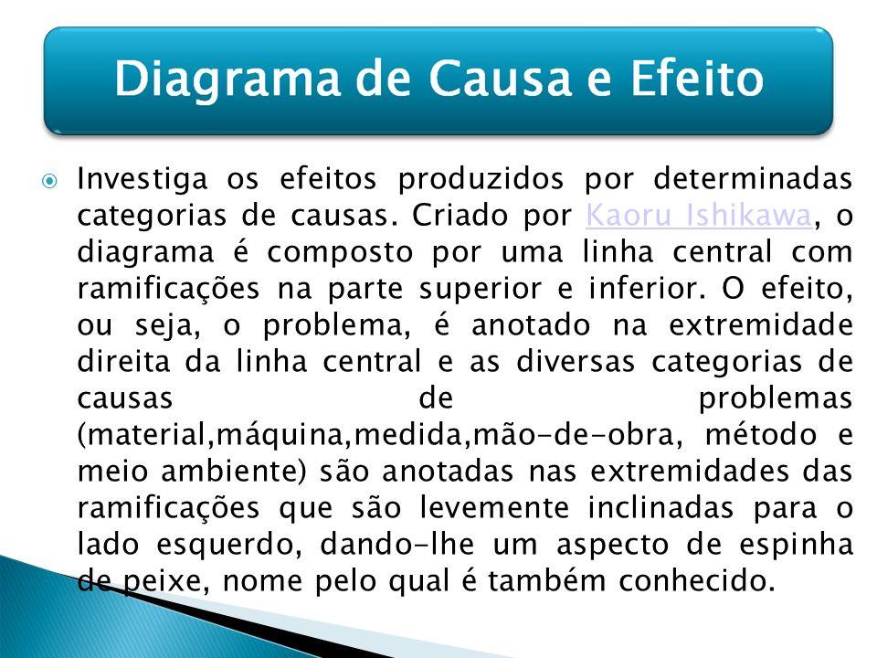 Investiga os efeitos produzidos por determinadas categorias de causas