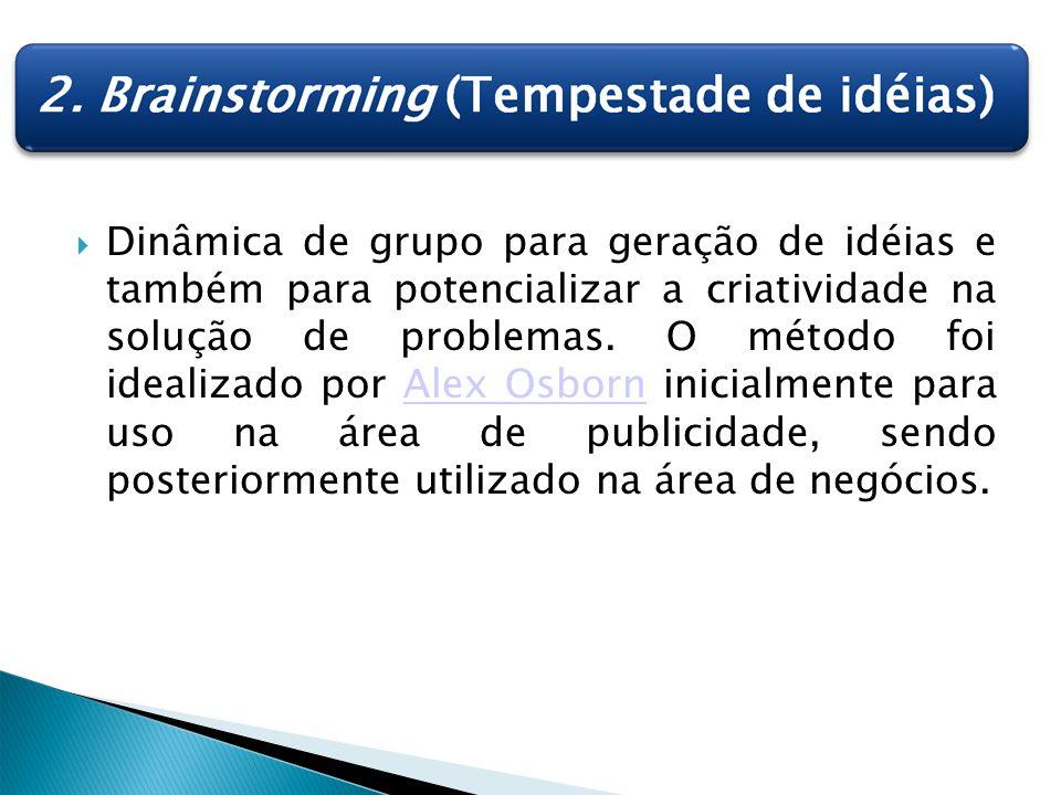 Dinâmica de grupo para geração de idéias e também para potencializar a criatividade na solução de problemas.