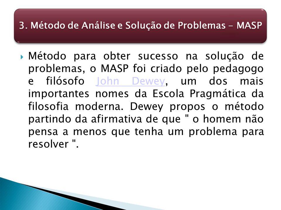 Método para obter sucesso na solução de problemas, o MASP foi criado pelo pedagogo e filósofo John Dewey, um dos mais importantes nomes da Escola Pragmática da filosofia moderna.