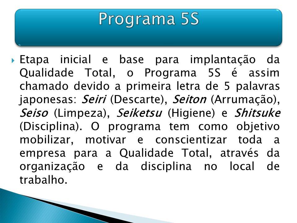 Etapa inicial e base para implantação da Qualidade Total, o Programa 5S é assim chamado devido a primeira letra de 5 palavras japonesas: Seiri (Descarte), Seiton (Arrumação), Seiso (Limpeza), Seiketsu (Higiene) e Shitsuke (Disciplina).