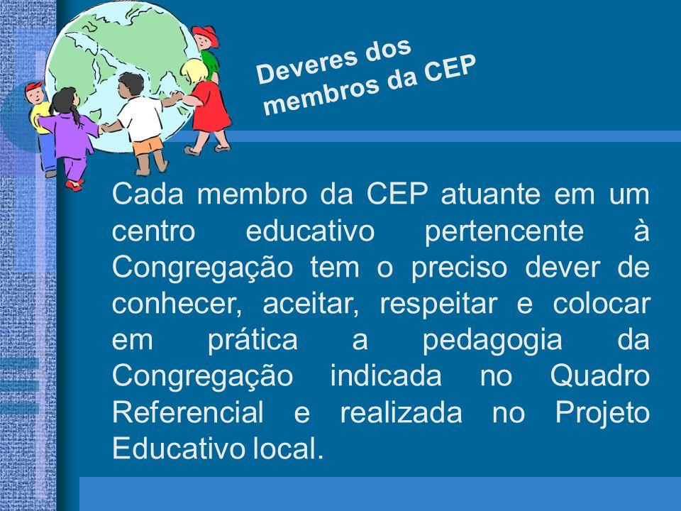 Deveres dos membros da CEP.