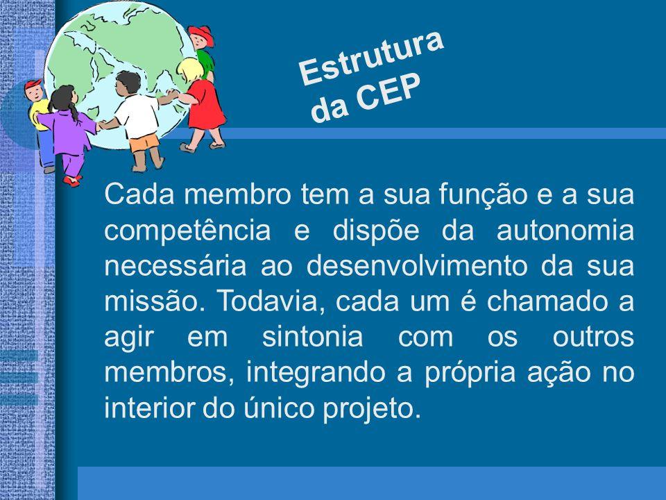 Estrutura da CEP.