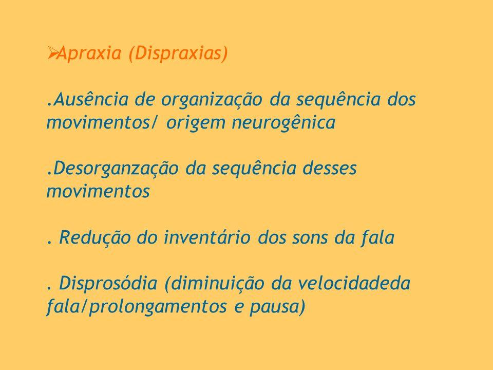 Apraxia (Dispraxias) .Ausência de organização da sequência dos movimentos/ origem neurogênica .Desorganzação da sequência desses movimentos .