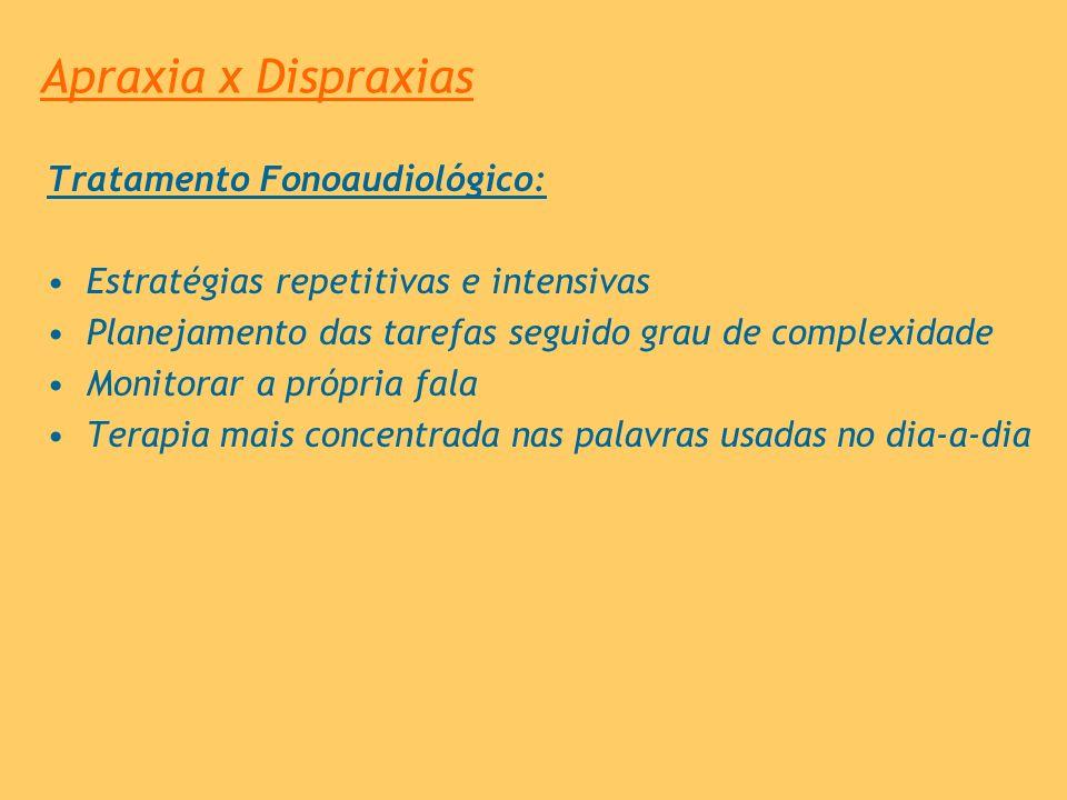 Apraxia x Dispraxias Tratamento Fonoaudiológico: