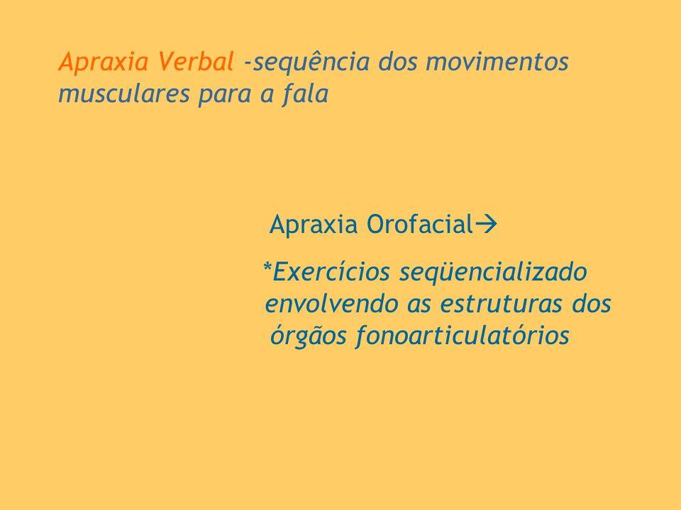 Apraxia Verbal -sequência dos movimentos musculares para a fala