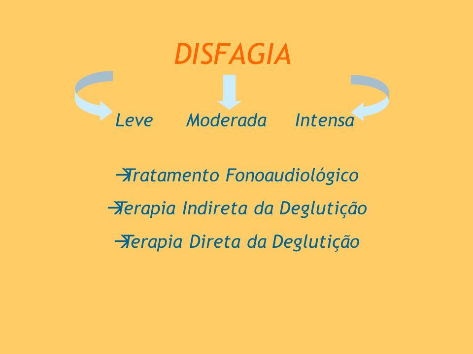 DISFAGIA Leve Moderada Intensa Tratamento Fonoaudiológico