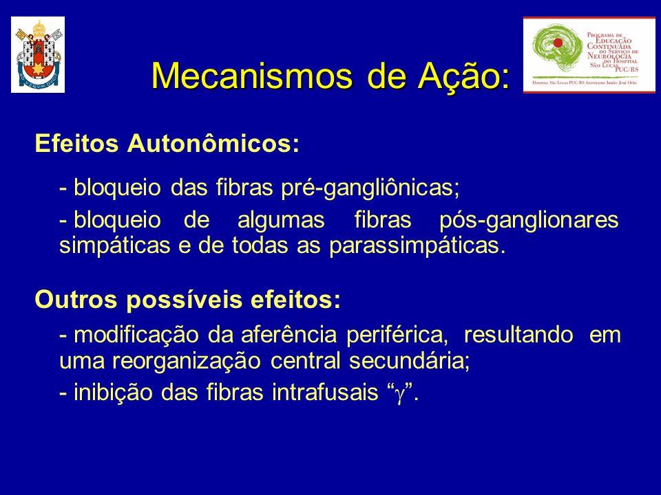 Mecanismos de Ação: Efeitos Autonômicos: