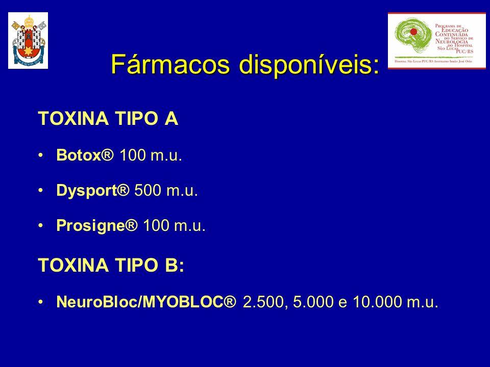 Fármacos disponíveis: