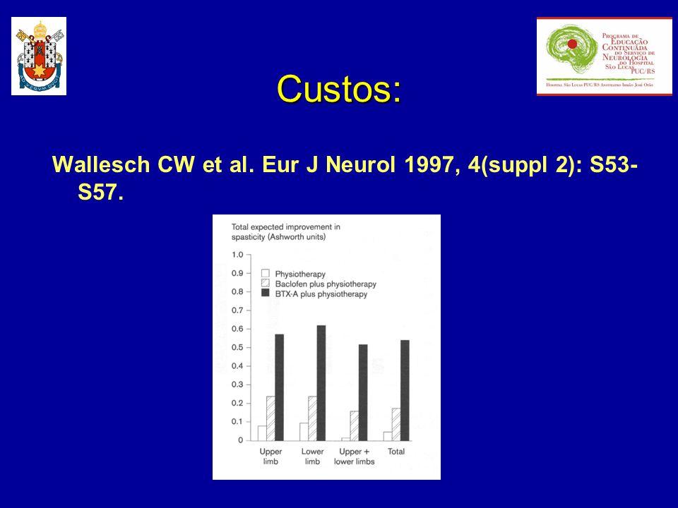 Custos: Wallesch CW et al. Eur J Neurol 1997, 4(suppl 2): S53-S57.